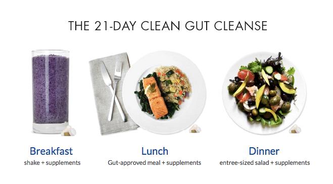 lean gut diet